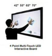 using the iboard